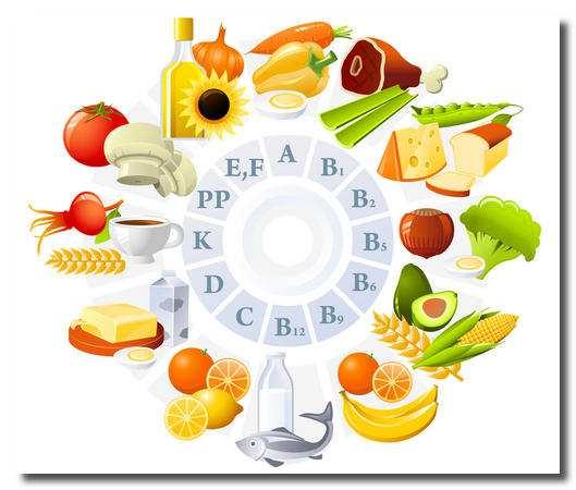 Vitaminnye-produkty