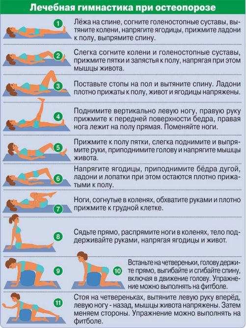 Gimnastika-pri-osteoporoze