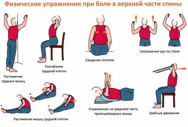 Тянущие боли в шее справа и слева