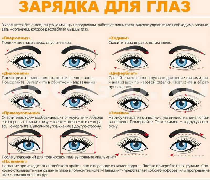 Лечение конъюнктивита глаз народными средствами