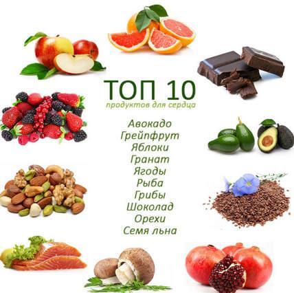 Полезные продукты для сердца