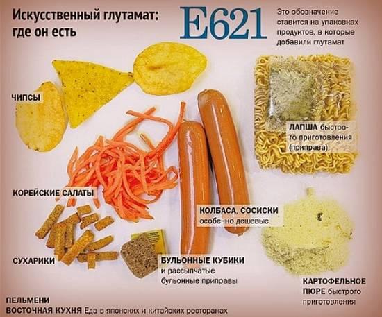 Какие продукты содержат глутамат натрия