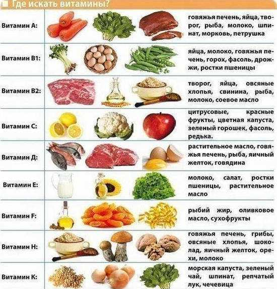 Gde-iskat-vitaminy