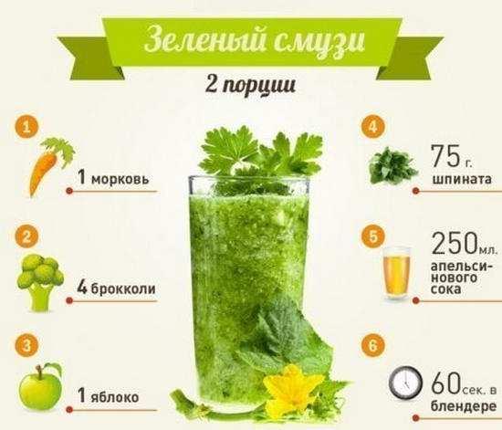 Zelenyj-smuzi
