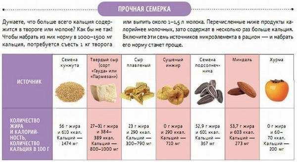 poleznye-produkty