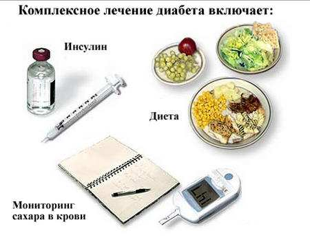 Lechenie-diabeta