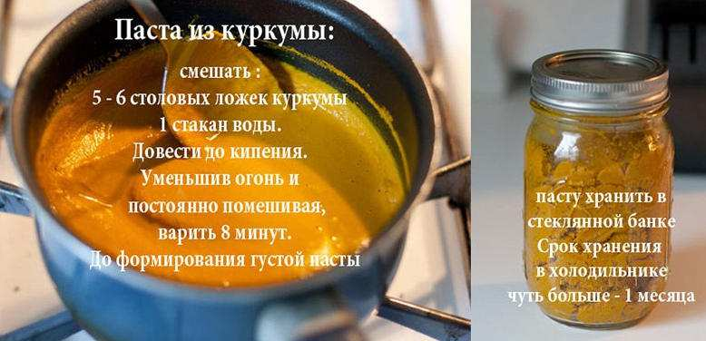 паста из куркумы рецепт