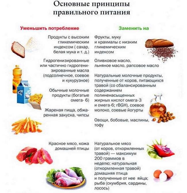 Produkty-ot-raka