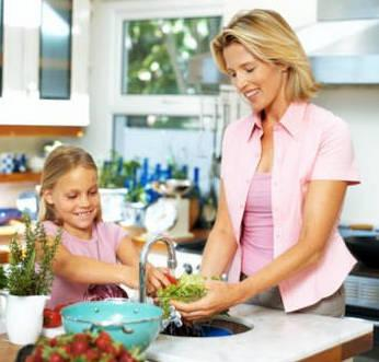 Симптомы пищевого отравления и лечение в домашних условиях