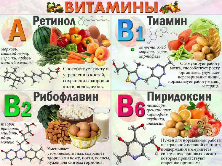 Изображение - Сильный хруст в коленном суставе vitaminy
