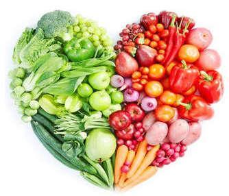 Что полезно для здоровья сердца и сосудов. Продукты, витамины, народные средства