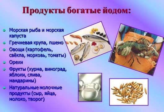 Продукты в которых много йода