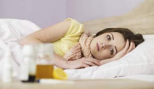 Симптомы боли в горле