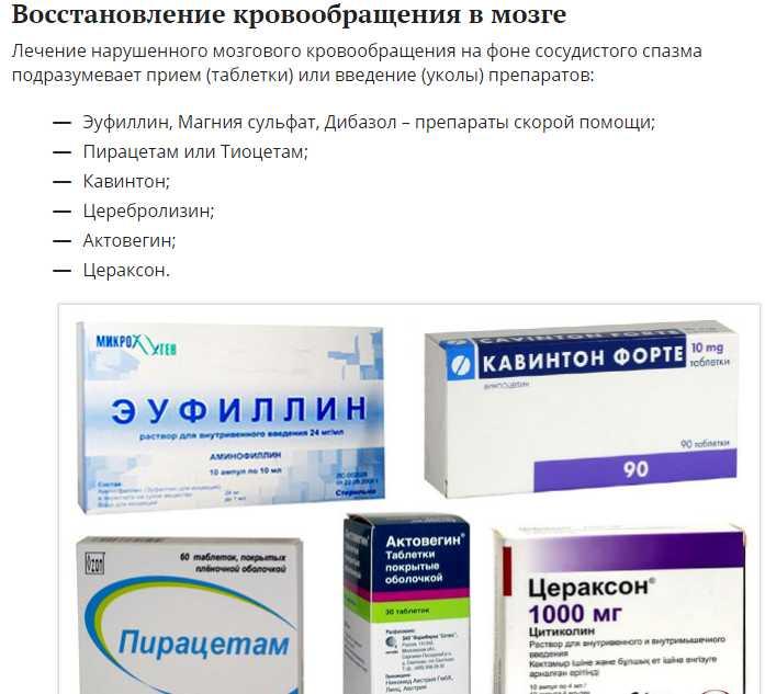 Таблетки от спазма сосудов