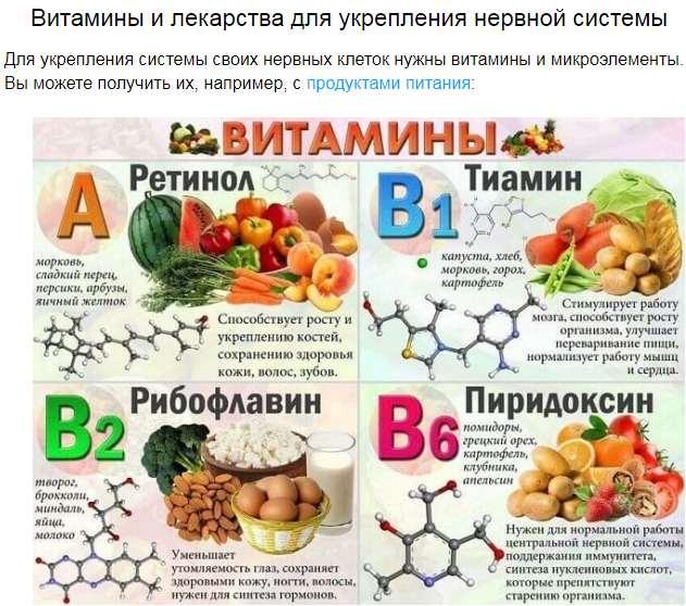 Витамины для укрепления нервной системы